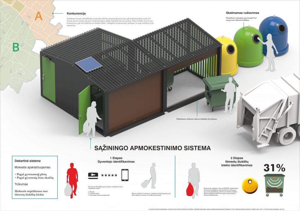 Komunalinių atliekų surinkimas_5