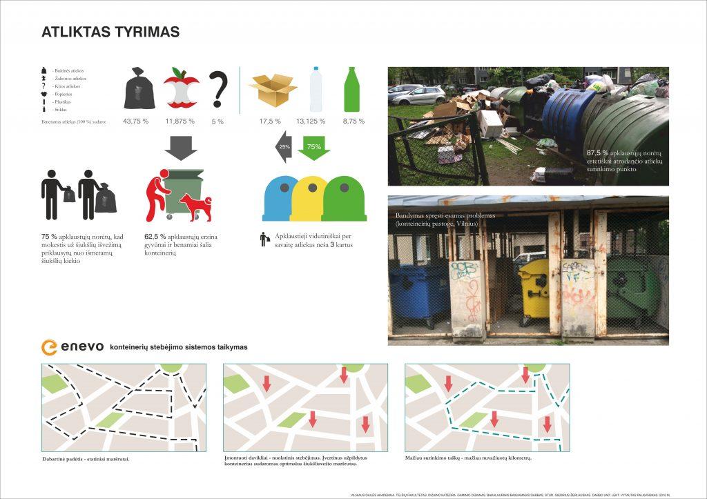 Komunalinių atliekų surinkimas_4